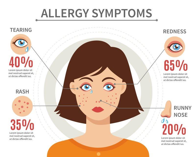 69. Top 5 common food allergies